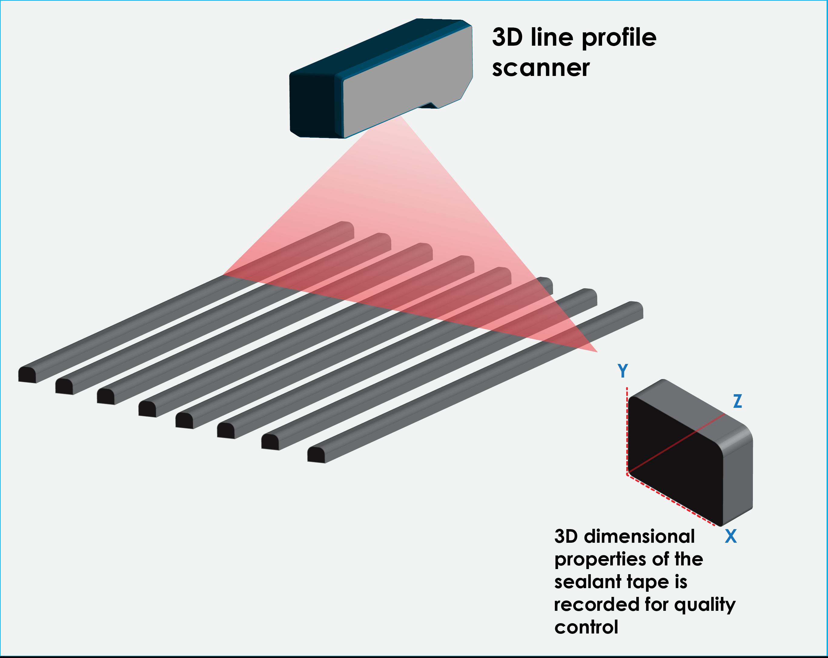 3d-inspection-sealant-tape
