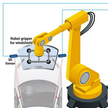 robotic windshield loading