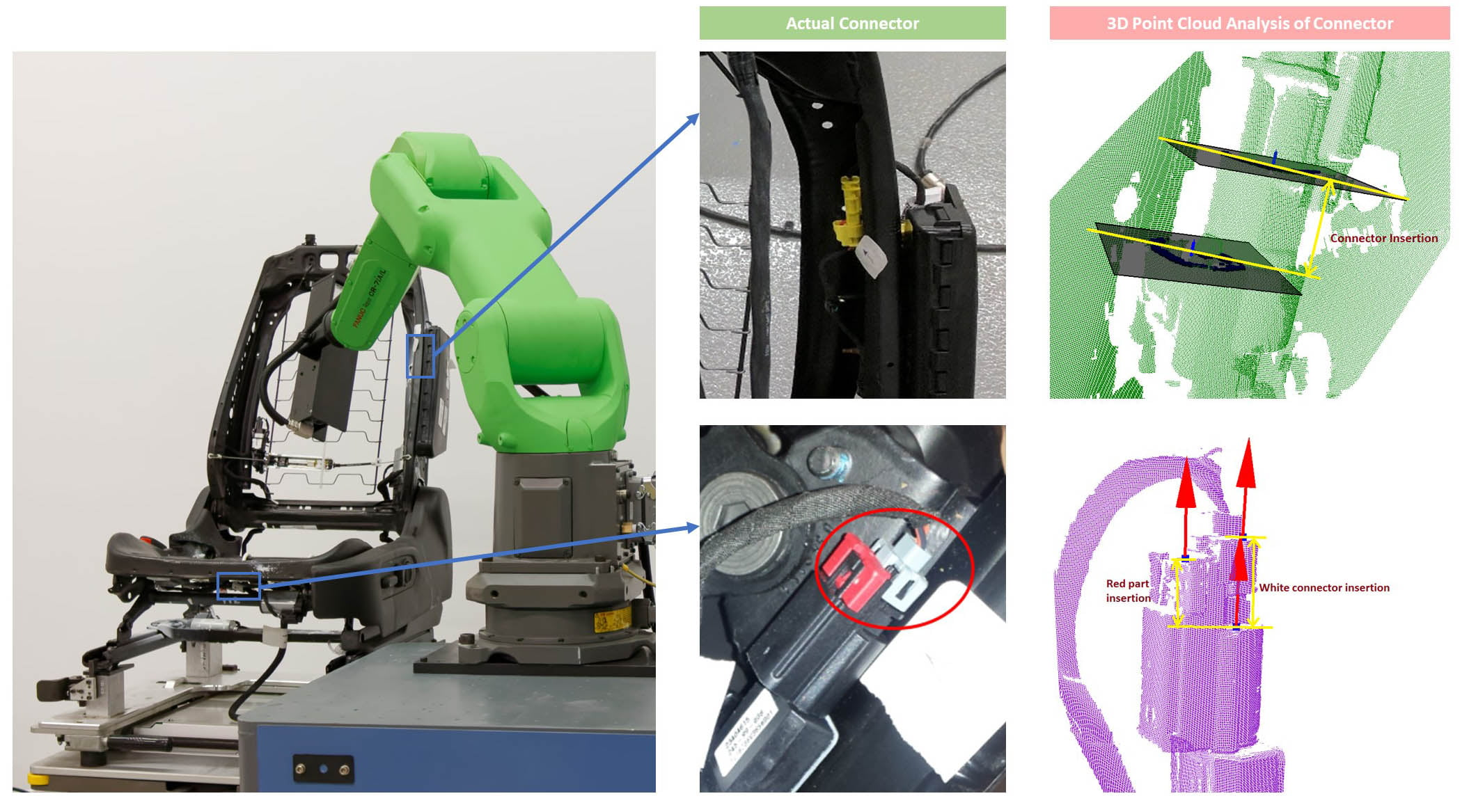 seat-inspection-point-cloud-analysis
